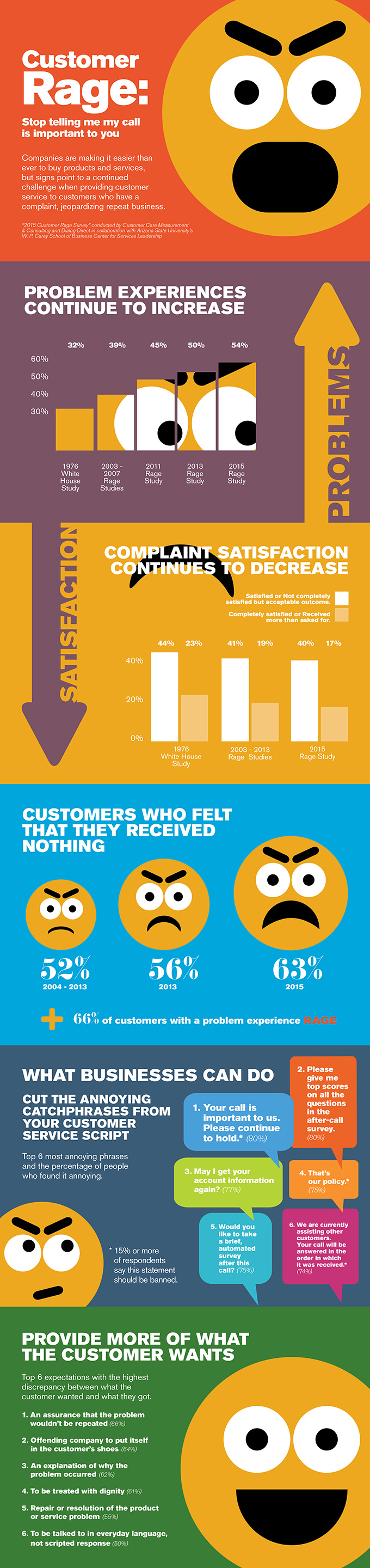Customer-Rage-Infographic-web