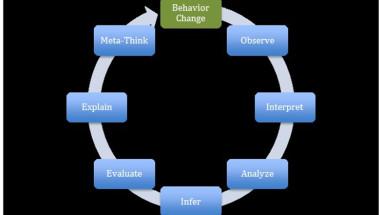 Neck-Critical Thinking-IDEAS